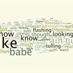 Another_Side_of_Bob_Dylan_Word_Cloud