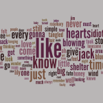 Blood_On_The_Tracks_Word_Cloud