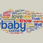 Empire_Burlesque_Word_Cloud
