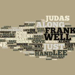 John_Wesley_Harding_Word_Cloud