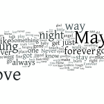 Planet_Waves_Word_Cloud