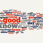 Together_Through_Life_Word_Cloud