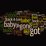 World_Gone_Wrong_Word_Cloud